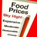 Food Prices High Monitor Showing Expensive Grocery Cost