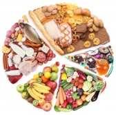 Retail Food Prices
