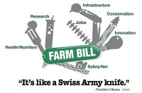 usda-farm-bill-swiss-army-k