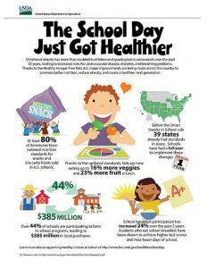 USDA-Smart-Snacks-poster