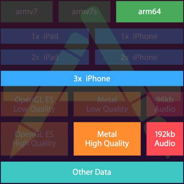 Reduce Your App Size With App Thinning | agostini tech