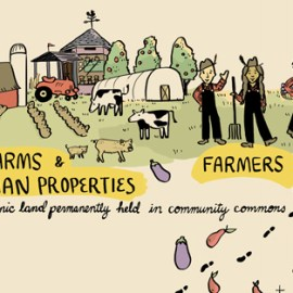New Agrarian Commons Poster: Many Communities, One Trust