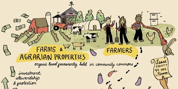 Webinar: The Creation of Local Agrarian Commons