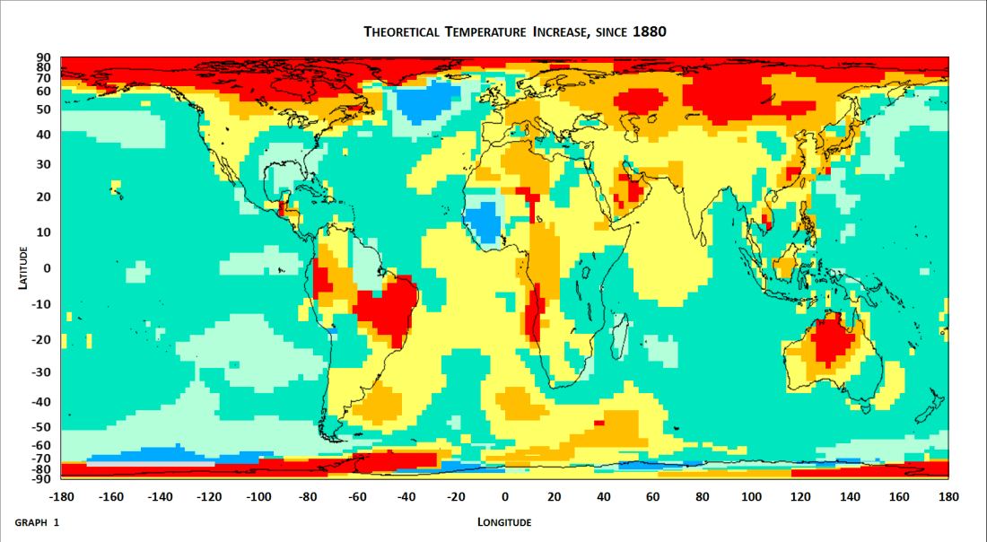 World Temperature 1880