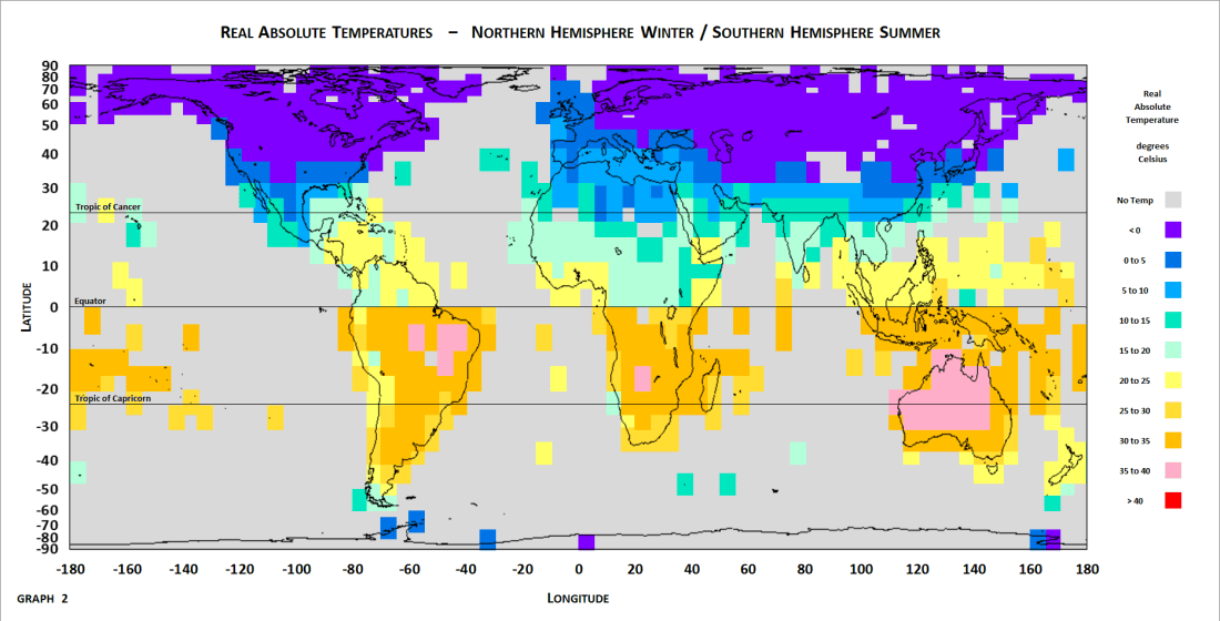 Map - Summer-Winter Temperatures