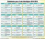 Las cabañuelas en Jaén, 2018-2019.