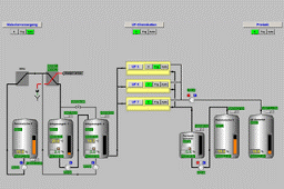 The Use of Ultrafiltration in Food Industry as Membrane Process