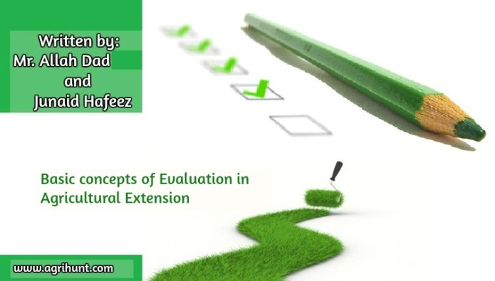 Basic concepts of Evaluation in Agriculture Extension