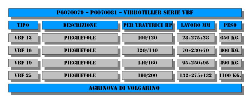 vibrotiller SERIE VBF