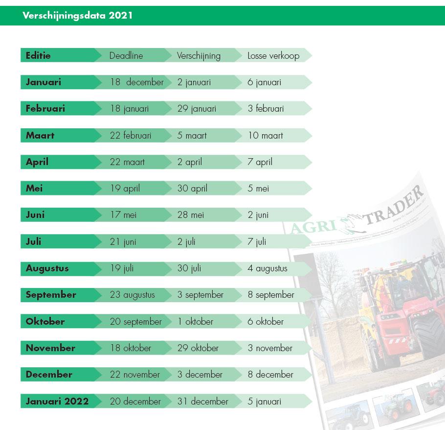 Agri-Trader-Deadline-overzicht-2021