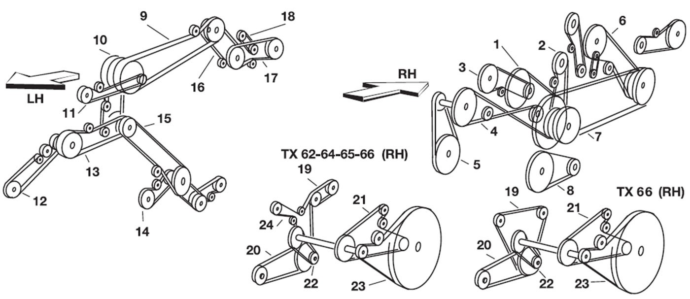 Combine harvester New Holland: TX62:Drive Layout of belts