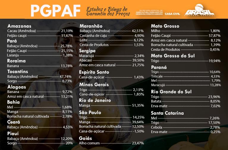 PGPAF_-_FEV quadro 9