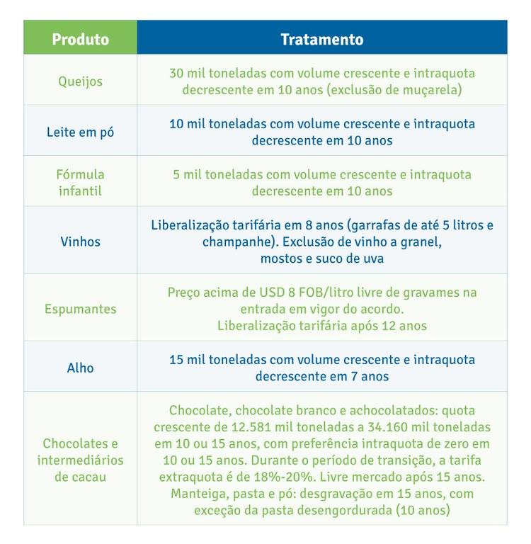 acordo mercosul ue arte quadro 4
