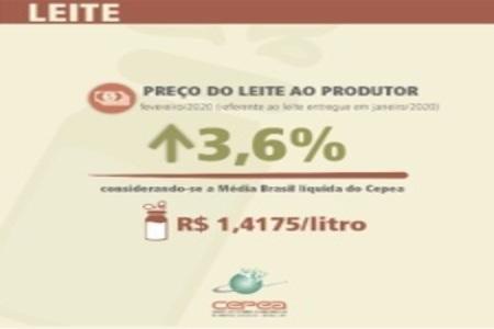 preço do leite 00 fevereiro print screen
