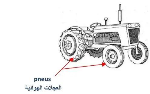 Tracteur pneumatique جرار بعجلات ھوائیة