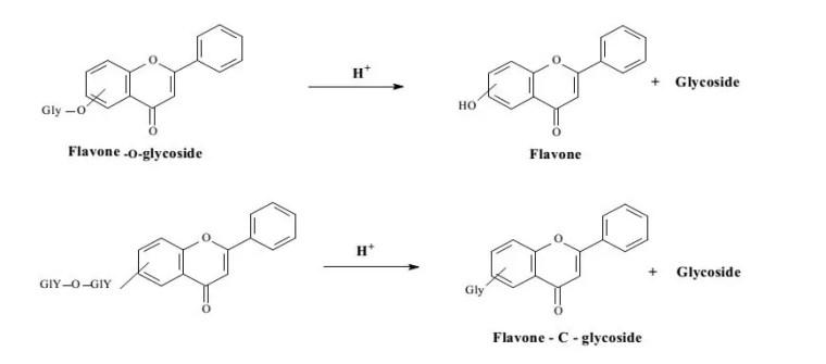 الإماهة الحمضية للفلافونيدات الجليكوزيدية