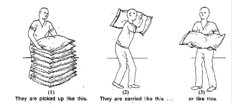 فالطريقة السليمة لالتقاط الشكارة تكون كما  (1) وحملها كما  (2)أو (3)