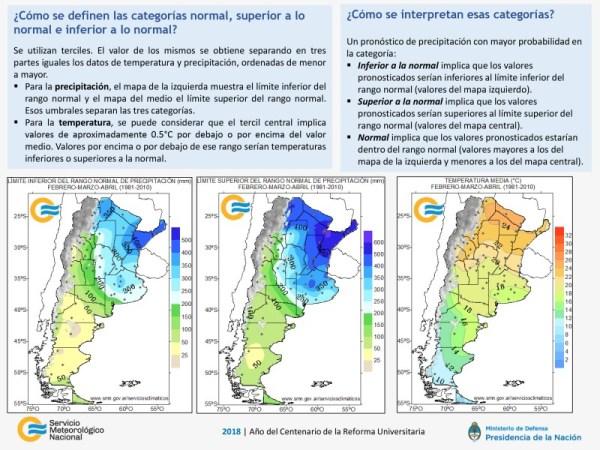 Clima-PronosticoFebMarAbr2018-5w