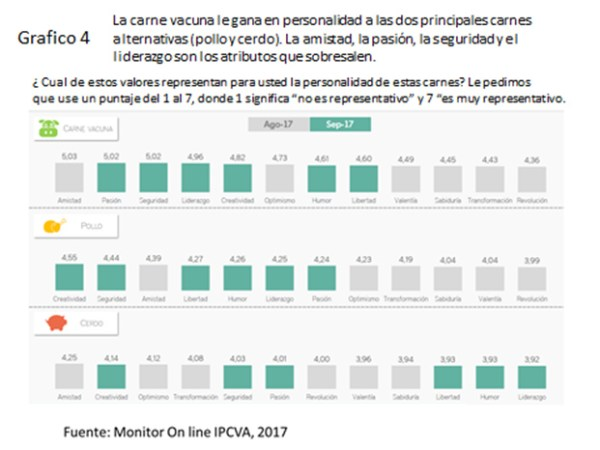 IPCVA - COCA - GRAFICO 4