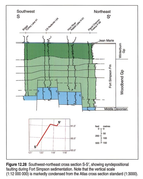 small resolution of in localized downthrown blocks or deepened areas the shale is over thickened by as much as 185 m