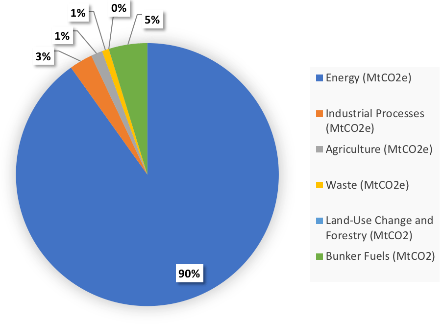 AGSIW   Facing the Dual Challenge of Energy Security and Climate