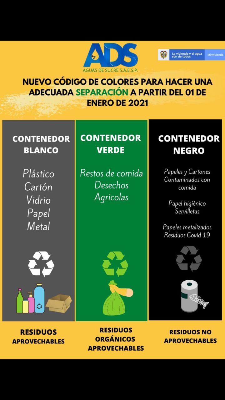 Nuevo código de separación de residuos