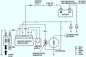 DIAGRAM LISTRIK AC MOBIL | Diagram