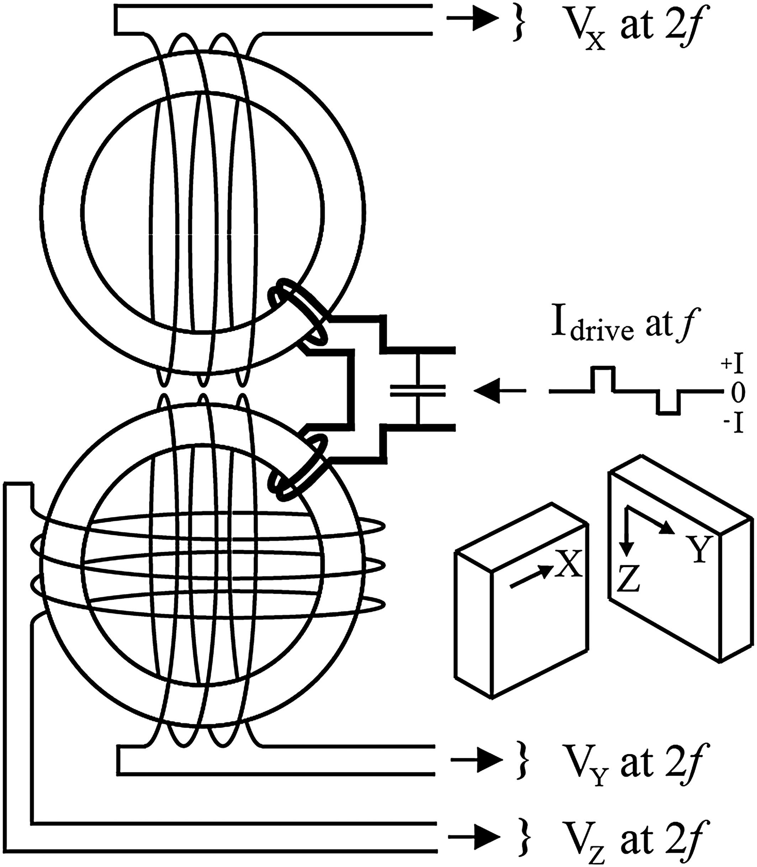 A miniature, low‐power scientific fluxgate magnetometer: A