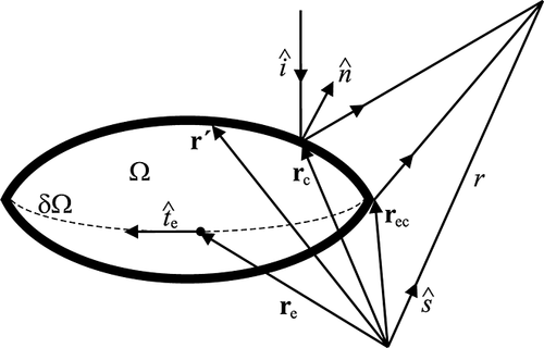 Physical theory of diffraction for scatterers with low