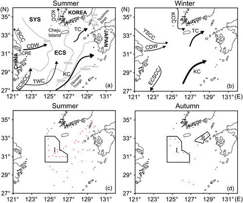 Water Mass Control on Phytoplankton Spatiotemporal