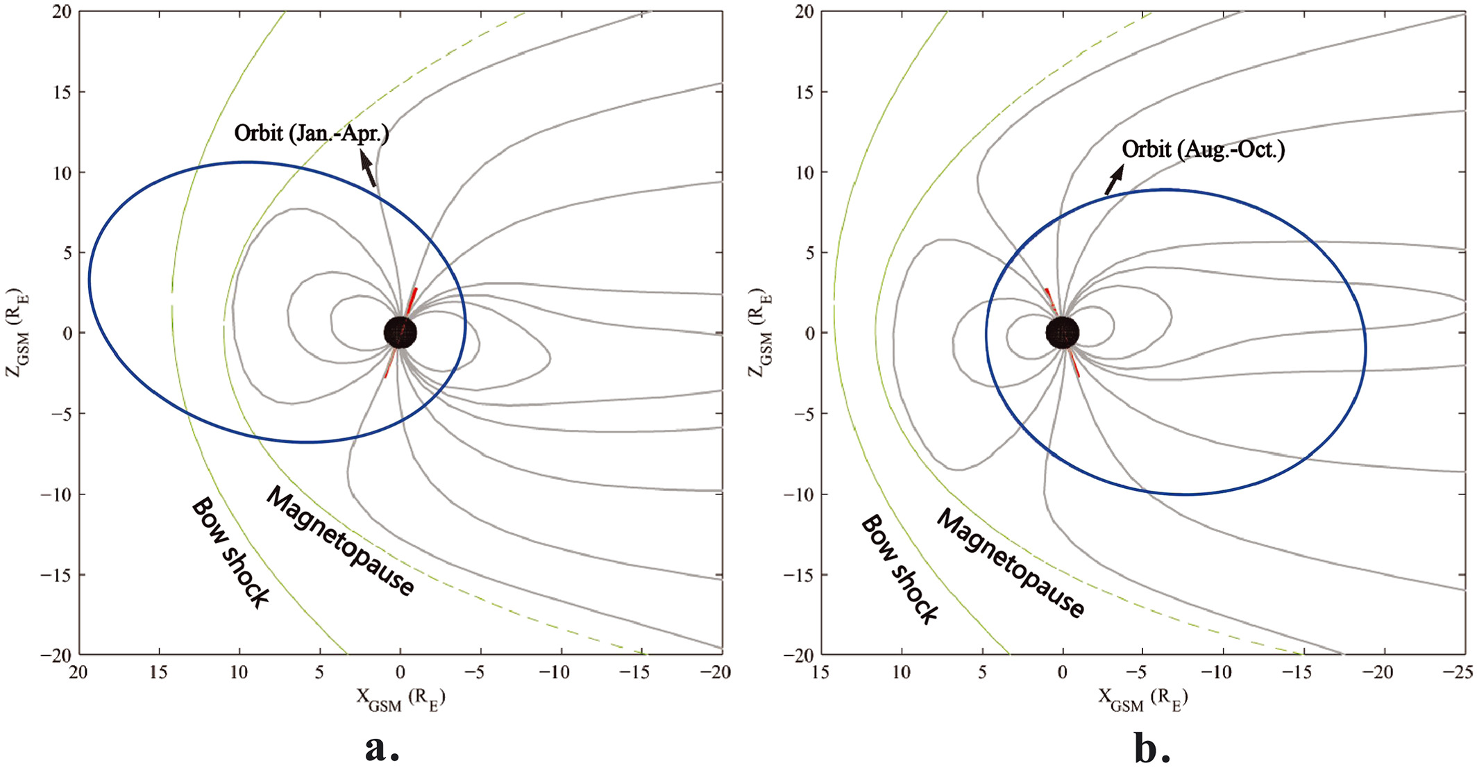 Solar wind plasma entry observed by cluster in the high