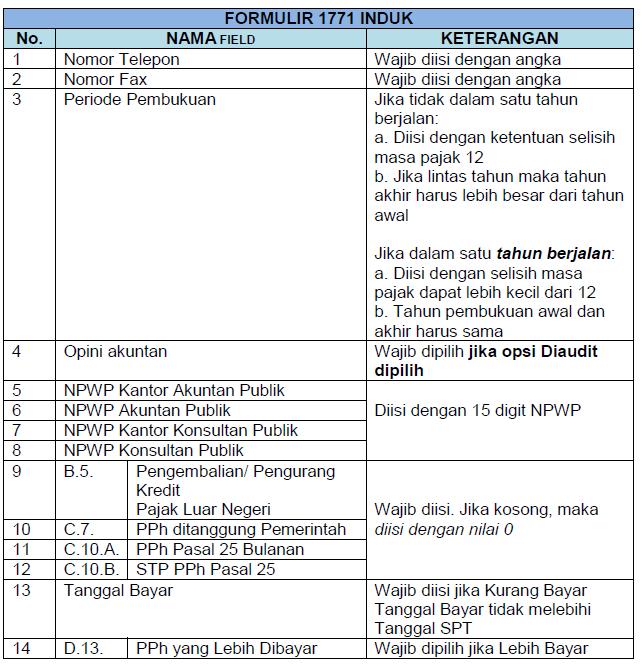 Petunjuk Pengisian Spt Tahunan Pph Badan Form 1771 Dengan E Form Solusi Pajak