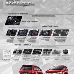 Suspensi Grand New Veloz Spesifikasi All Yaris Trd 2014 Toyota Promo