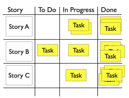 task-board-no-toploading
