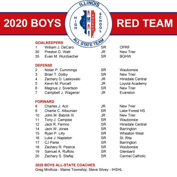 2020 ALL STATE BOYS RED V2