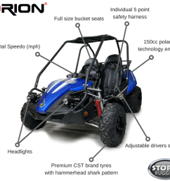 hammerhead gts150 buggy with usa specs blue [ 1185 x 1080 Pixel ]