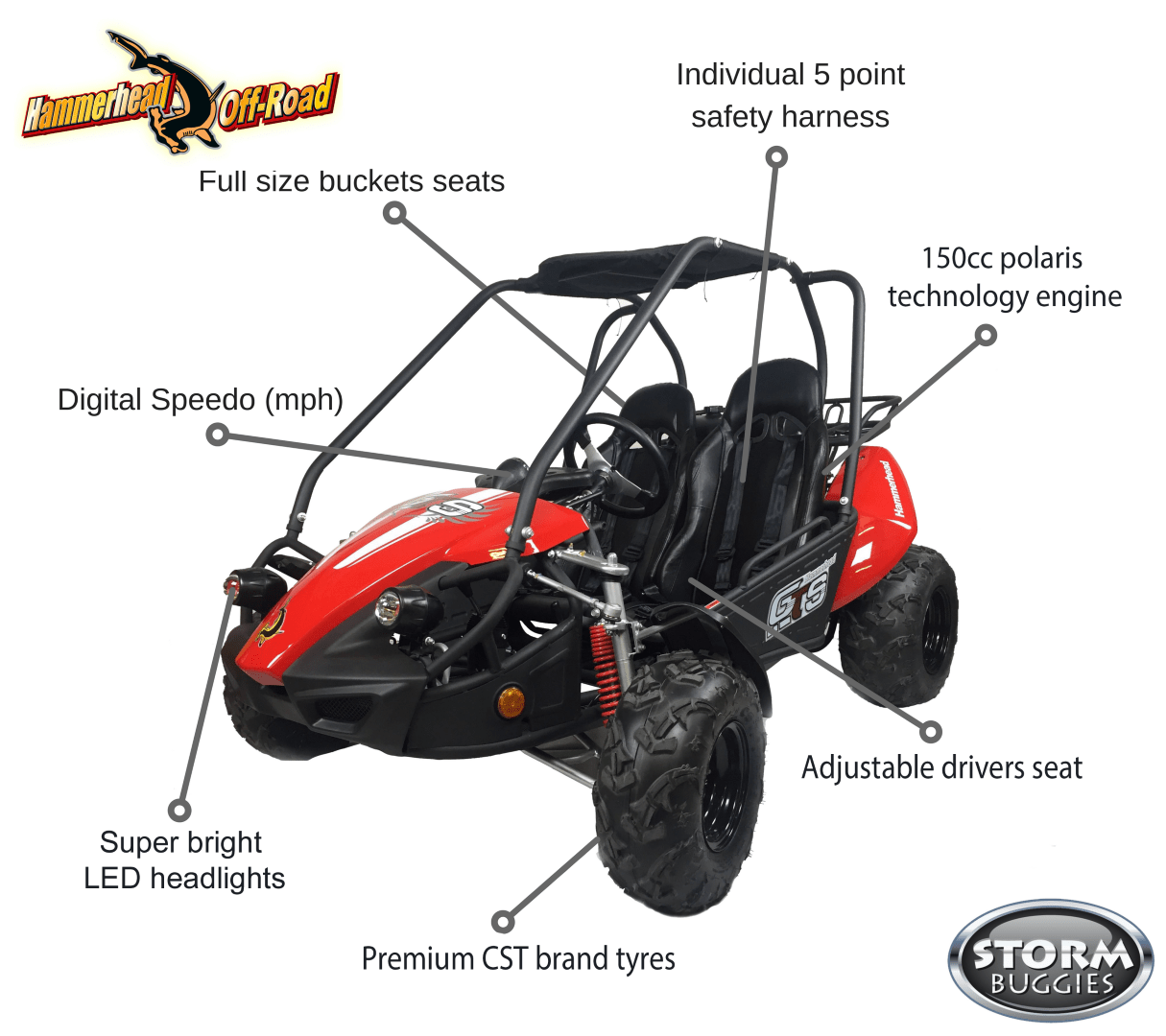 hight resolution of hammerhead gts150 buggy with usa specs red