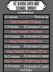Fat Burning Lower Body Treadmill Workout