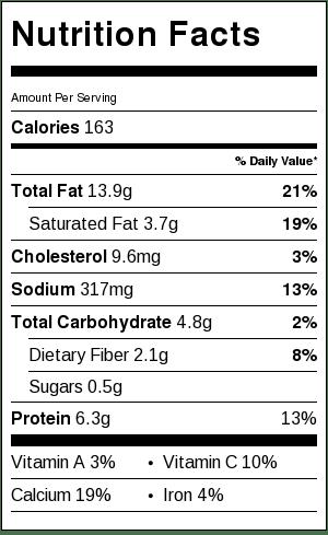 Artichoke Salad Recipe Healthy Eating Clean Eating   ahealthylifeforme.com
