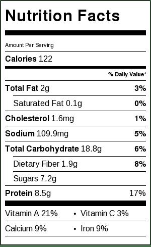 Pumpkin Spice Protein Muffins Recipe | ahealthylifeforme.com