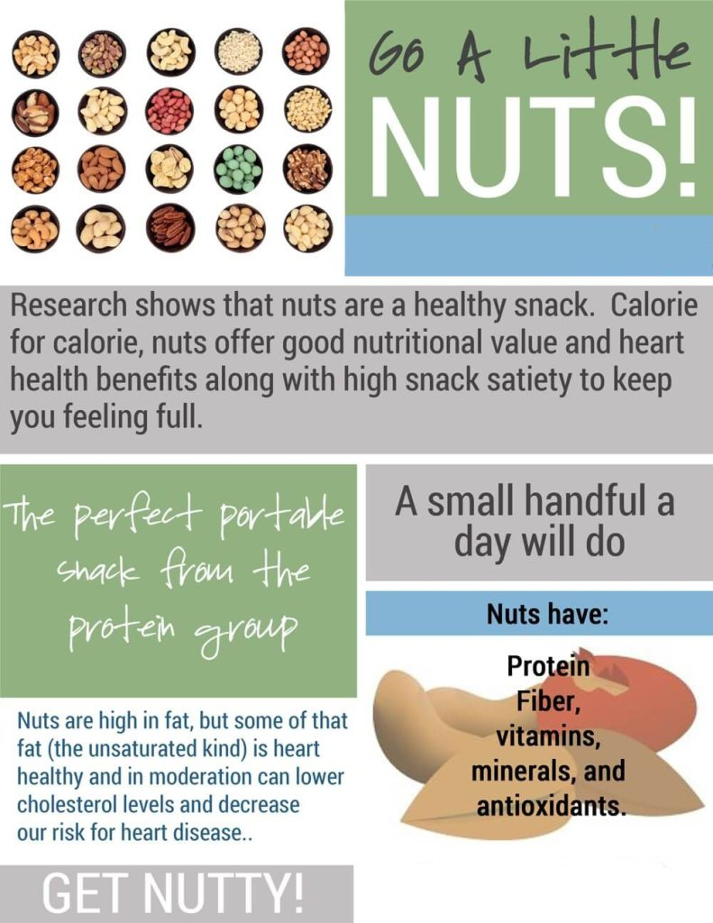 Health benefits of nuts as a snack   ahealthylifeforme.com