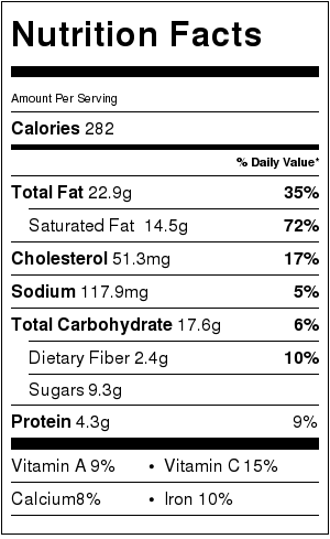 Paleo Red White Blue Cupcake Nutritional Label | ahealthylifeforme.com