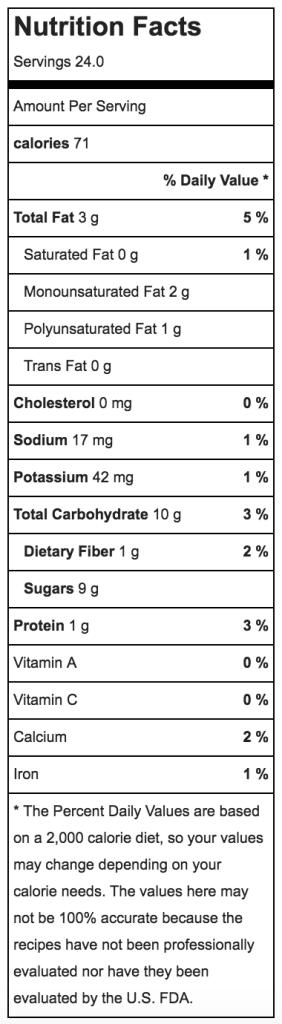 Gluten Free Almond Macaroons Nutritional Information