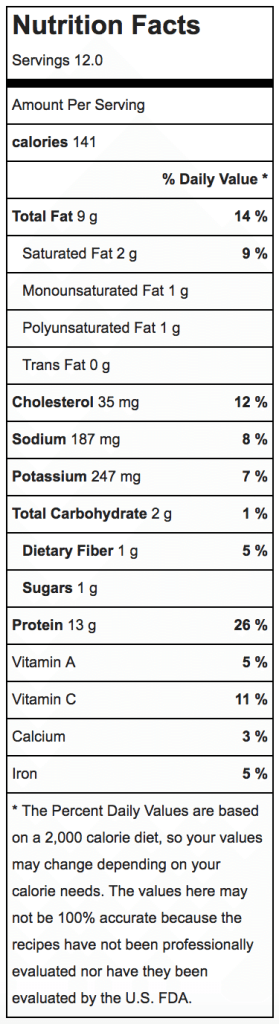Paleo Spicy Turkey Stuffed Mushroom Nutritional Information | ahealthylifeforme.com