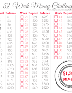 week money challenge tips ahelicoptermom also printable  helicopter mom rh