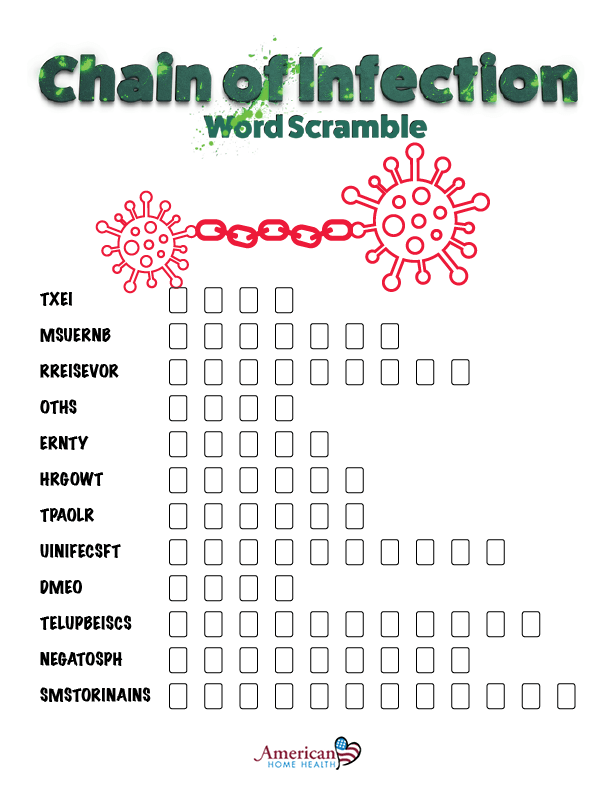 Chain of Infection - Word Scramble