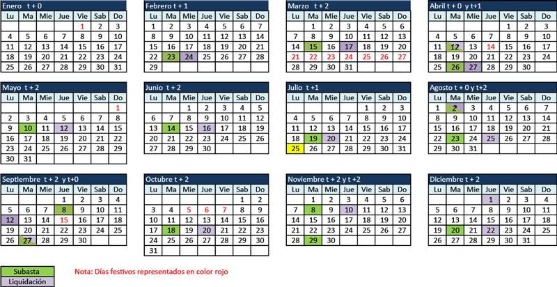 Calendario de Subasta 2016