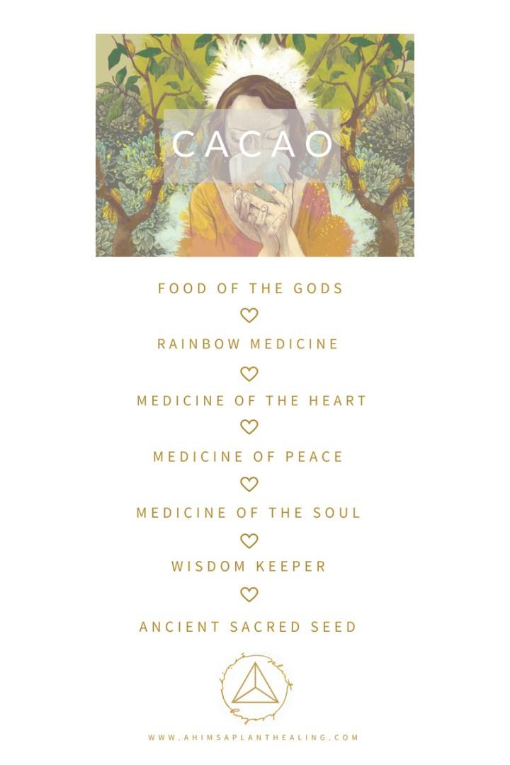 CACAO NAMES (1)
