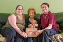 The next four generations of Women