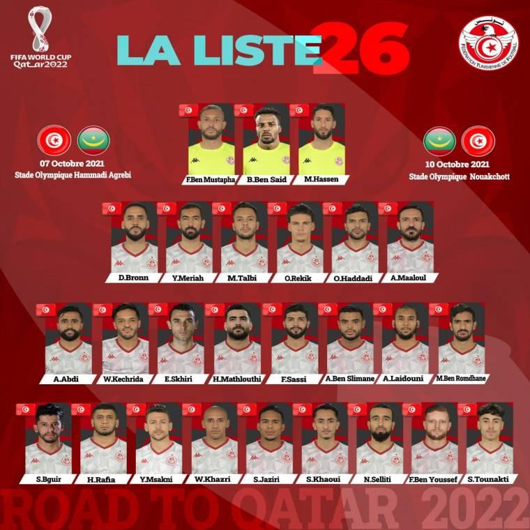 قائمة منتخب تونس لمباراتي موريتانيا في تصفيات كأس العالم وتشمل علي معلول وسيف الدين الجزيري